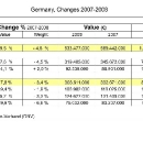 germany_changes