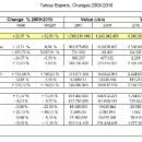 statistics11-3