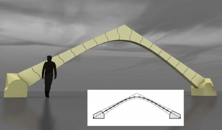 In the case of the arches the elements have corrugated edges helping to keep them in place. One might say, Fallacara does not want to rely on gravity alone. Also, there is a steel rope spanned through the elements, adding extra stability.