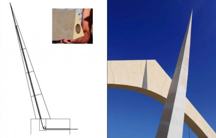 Such a tether-construction is also used for the slanted obelisk which might serve as the arm of a sun-dial.