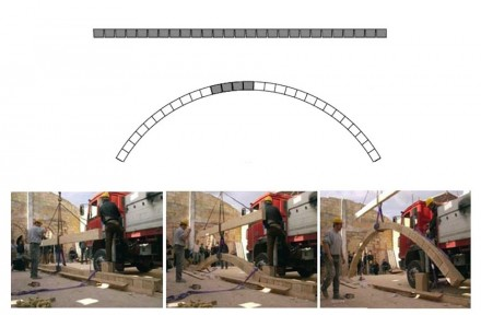 Only when the loose chain is lifted into position, does the arch attain its final shape. At this point it is so stable that the entire arch can be lifted into position e.g. by means of helicopter or crane and placed in its final position inserted into the abutments.