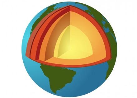 Winzig dünn ist die Erdkruste im Vergleich zu den verschiedenen Zonen des Erdmantels und dem Erdkern, der bis in gut 6300 km Tiefe reicht. Grafik: Wikimedia Commons