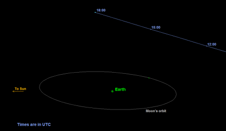 "Houston, we have a ""Pumpkin"": Halloween Asteroid a Treat for Radar ..."