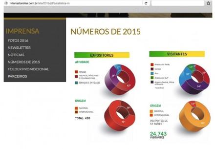 Screenshot einer Website der Messe.