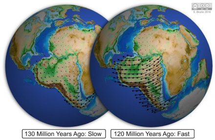 Acceleration of South America during the separation from Africa. Within a few million years the speed of the continent increases from 7 to 40 millimeters per year (Fig. S. Brune, GFZ).
