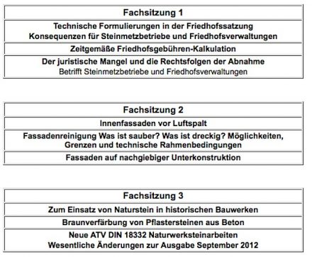 Das Programm des Naturwerkstein-Forums am 17. November 2016 in Kaisersesch.