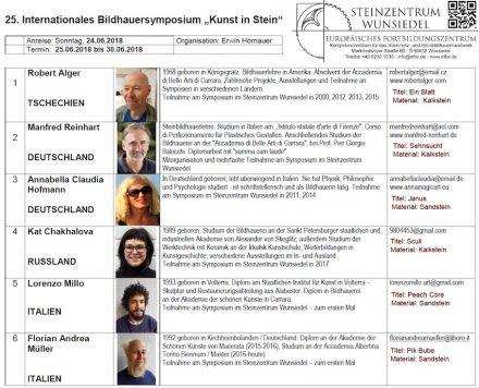 Die Teilnehmer des Bildhauersymposiums Wunsiedel 2018.