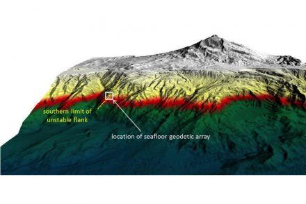 3D-Darstellung der Ostflanke des Ätna mit dem GeoSEA Transponder-Netzwerk. Grafic: Morelia Urlaub/Felix Gross