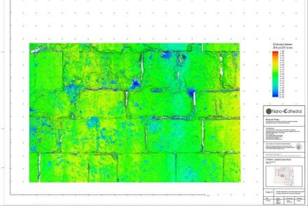 Analysis of a stone surface with the new imaging technologies: green: no changes during one year, blue: surface loss of up to 20 mm, yellow until red: surface growth of up to 1 mm.