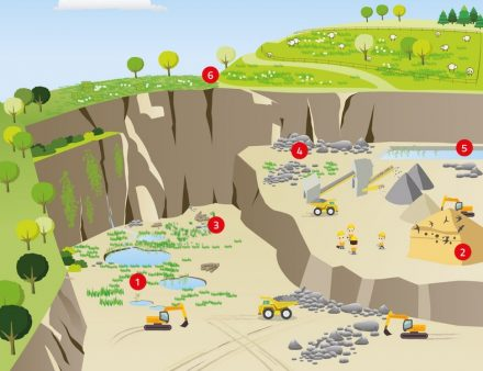"Screenshot von der Webpage von ""Life in Quarries""."