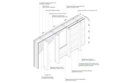 Die Grafik zeigt die Schichten der Außenmauer (v.l.n.r): 2 Gipsplatten, verschiedene Schichten zur Isolierung, Regen- und UV-Schutz. Dann der äußere Holzrahmen mit den Steinplatten: oben und unten mit je 144 mm Breite, dazwischen mit je 300 mm Breite.