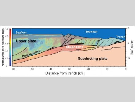 Using a method to better locate the source of weak tremors from regions with complex geological features, researchers found that many tremors originate from the shear zone Credit: Takeshi Tsuji, Kyushu University
