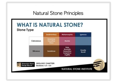 "Website of the new CEU Course entitled ""Natural Stone Principles""."